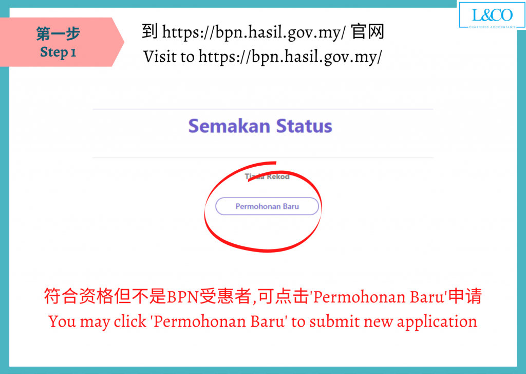 Click 'Permohonan Baru' if you need to submit new application